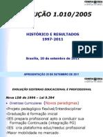 Resolução 1.010 - 2005 - Histórico e Resultados