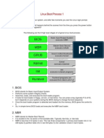 Linux Boot Process1