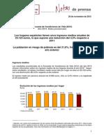 Datos INE de Pobreza