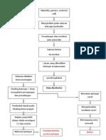 Patofisiologi Kista Bartholini.pdf