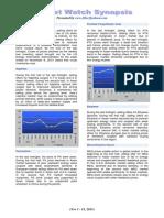 Market Watch Synopsis Nov 17 13