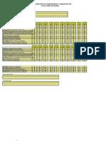 Lista de Comprobación Modificada Equipo Computacional Liceo Pablo de Rokha