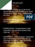 Teori Dasar API