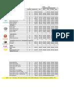 Lista de Precios Prolife Febrero-2012