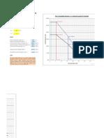 Available Moment vs Unbraced Length Per 13th Ed(1). Manual.xls(1)