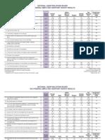 NLRB Employee Survey Findings