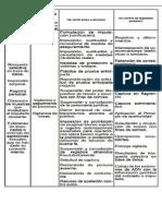 ACTUACIONES QUE REQUIEREN AUTORIZACIÓN JUDICIAL PREVIA PARA SU REALIZACIÓN Colombia