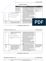 Constitutional Law II Case Charts