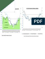 IPI vs. IRE e Indicadores Cualitativos