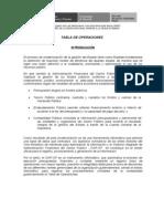 tabla_de_operaciones-1.doc