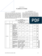Arte 4020 Facilidades Minimas Sanitarias, Requisitos De
