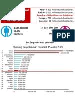 Final Poblacion 2013v2