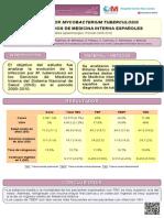 Infección por Mycobacterium tuberculosis en los Servicios de Medicina Interna españoles (2005-2010). Análisis epidemiológico.