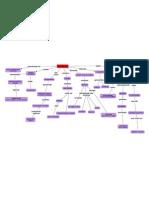 biologia-ANELIDEOS_mapa_conceitual_gregory Laborde