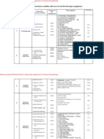 Annexure- M-4 - List of Major Equipments