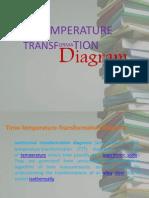 Time Temperature Transformation