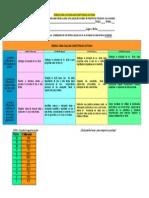 Rc3babrica Para Evaluar Competencias Lectoras