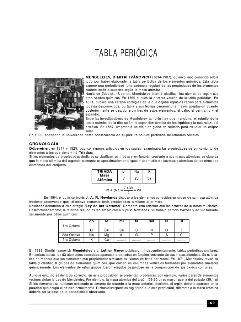 Tabla peridica actual urtaz Image collections