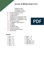 Listado Materiales Lab Grupo I y II