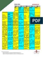 constituicoes-esquema-111218220900-phpapp02