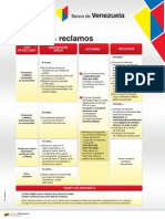 Cartelera_reclamos Banco de Venezuela
