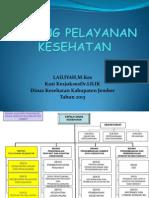Pembekalan Mahasiswa SKM 2013