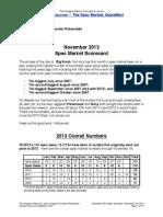 Scoggins Report - November 2013 Spec Market Scorecard