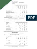 Analisis de Costos 10 KV