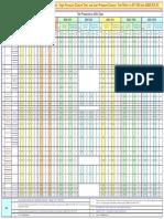 04 Ok Tabel Test Pressures Refer to API 598 & Asme b16.34