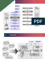 Unit 3 Floorplanning
