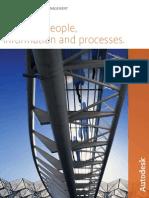 Autodesk Collaborative Project Management