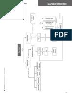 mapa conceitos reprodução