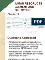 Payroll Cycle