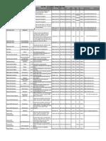 Job List JF - 10.12.2010