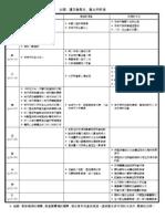 台南召會歷史