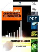 Potencial Del Aluminio