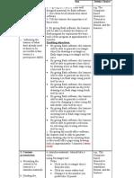 15221551 Lesson Instructional Strategies Plan