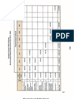 Fauquier County Public Schools 2015-2024 Capital Improvement Plan
