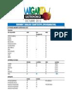 Resumen y Conclusiones Mg 2013 (Blog)