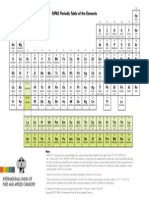 IUPAC Periodic Table-1May13