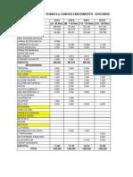 Formulas de alimentacion de porcinos.xlsx