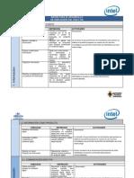 matriz para el desarrollo111