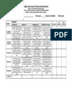 rbricaparaevaluardiversostrabajos-120911000419-phpapp02
