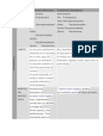 Pseudomona ~ Tabla (1)