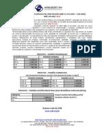 378[Tabela___CUB_08_05_2012]