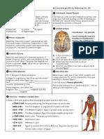 pharaoh rules