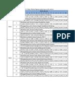 Tabel Data Pengamatan