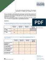 DHP Bedroom Tax FoI Response to September 2013