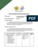 GBPP SDM II