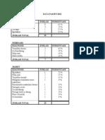 Data Pasien 2012-2